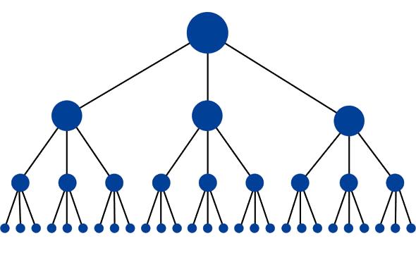 SEO benefits on Post Interlinking (Google Psychology)